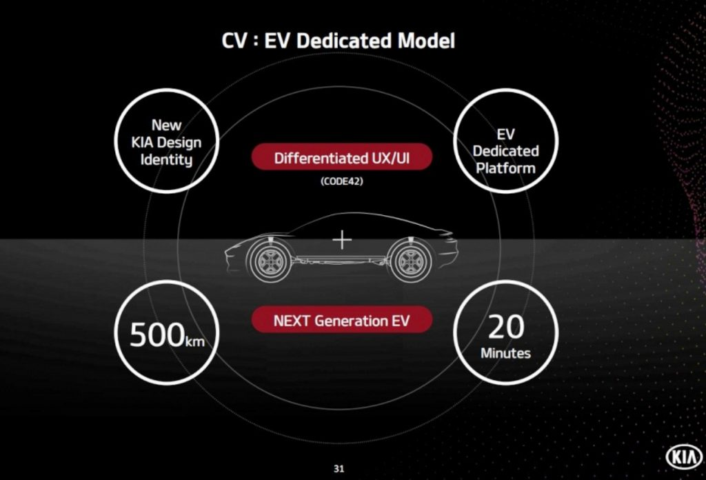 KIA CV EV based on Kia Imagine Concept details