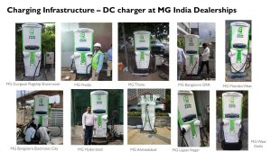 MG Motor India DC chargers
