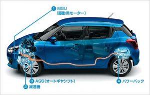 Suzuki Swift Hybrid drivetrain