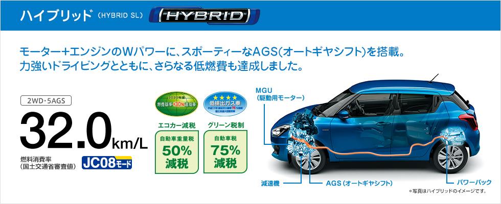 Suzuki Swift Hybrid graphics official website