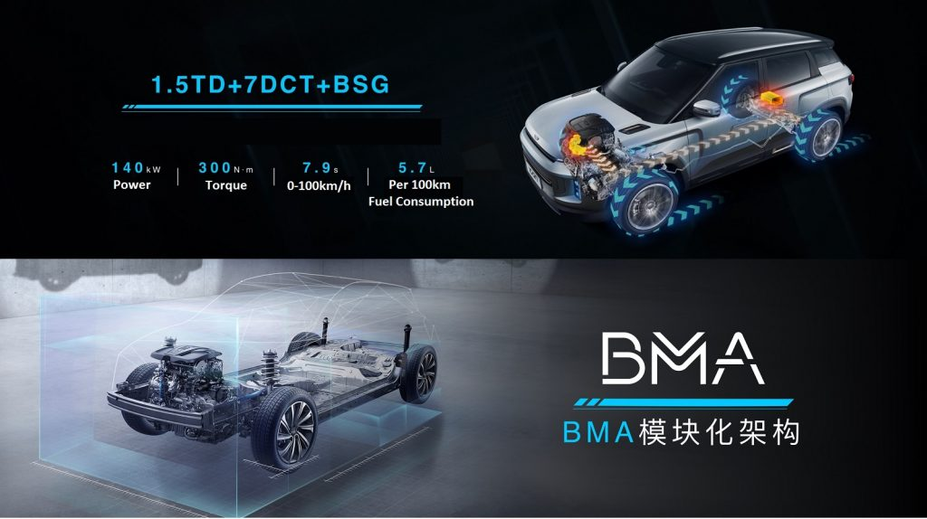 Geely Icon BMA platform