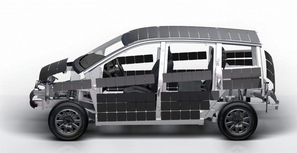 Sono Sion solar-integration
