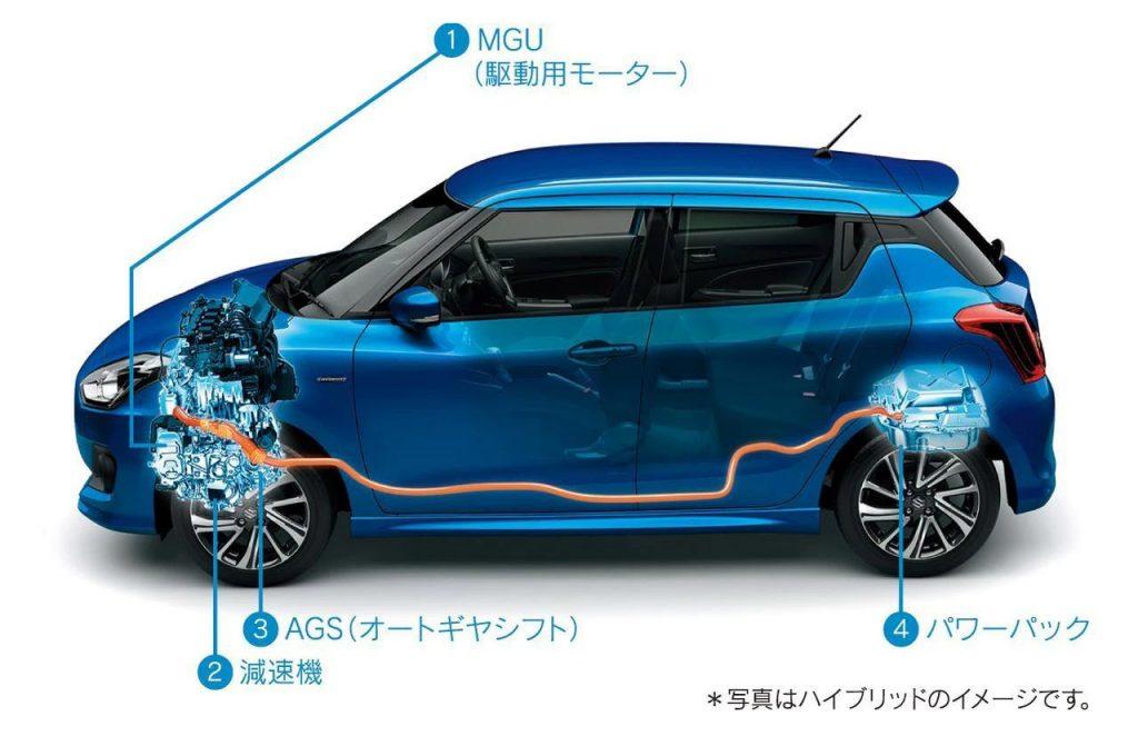 Suzuki Swift SZ Hybrid system