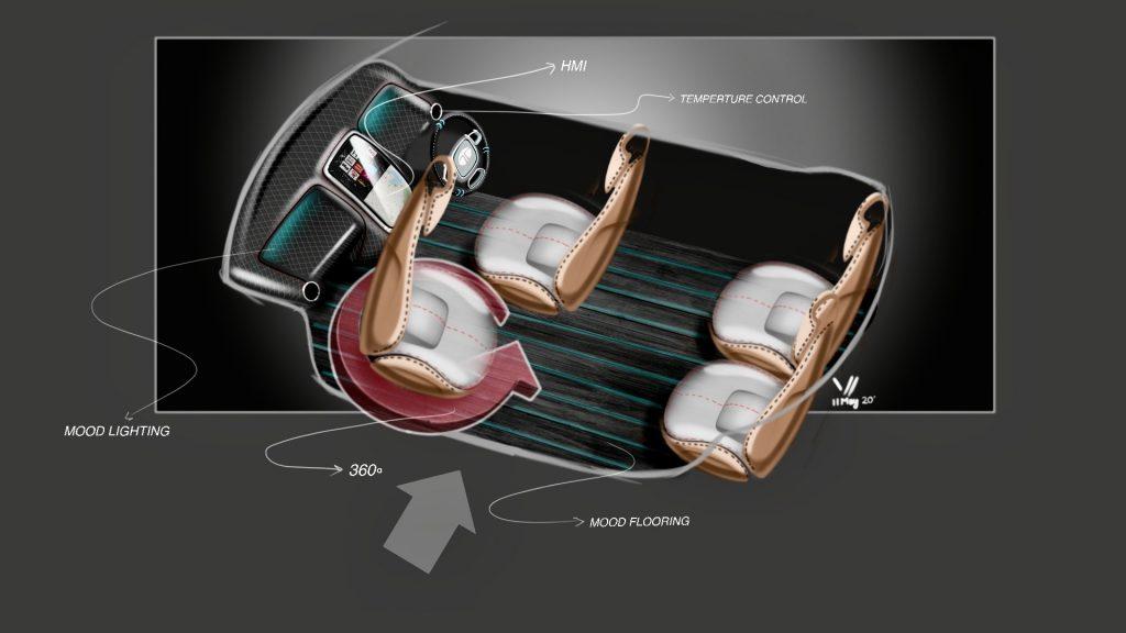 Tata iNano EV Concept interiors
