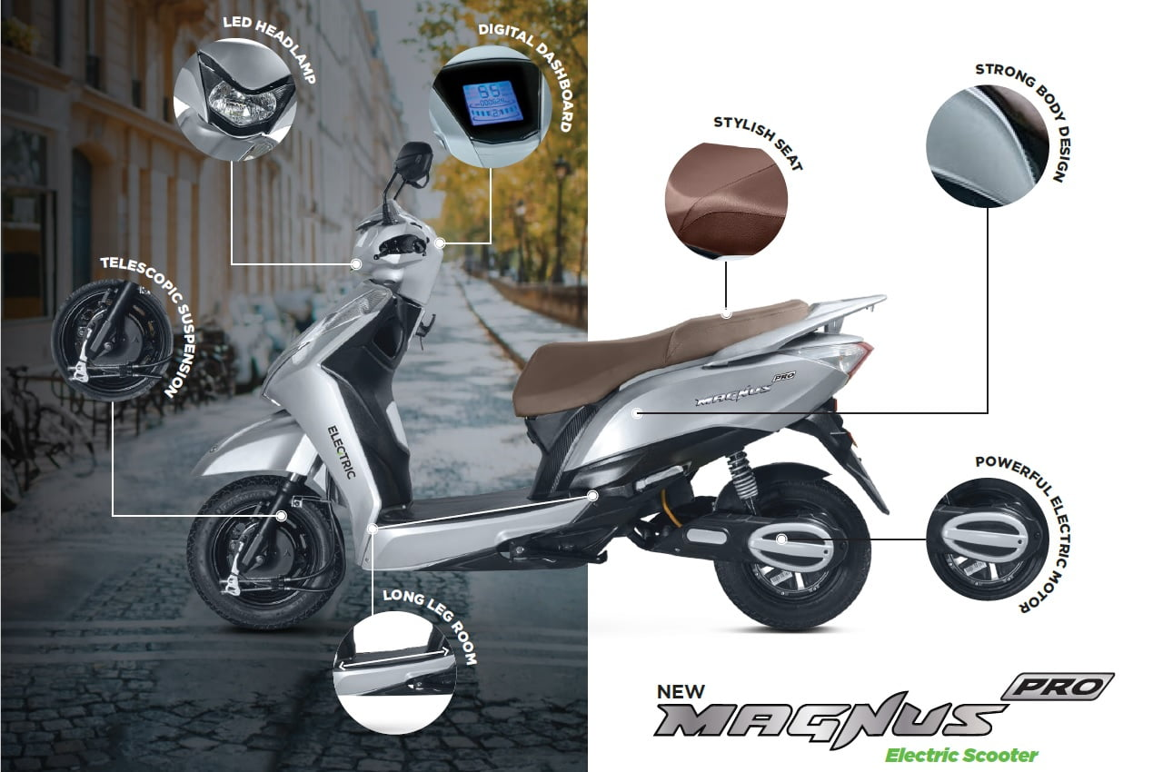 Ampere Magnus Pro features