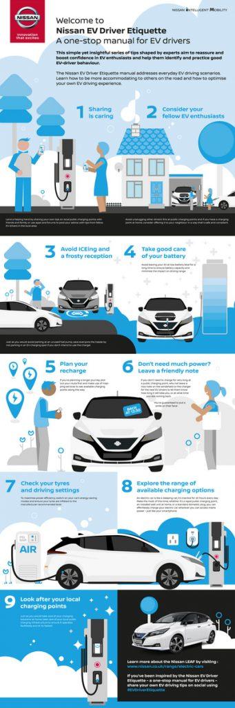 EV Driver Etiquette Guide