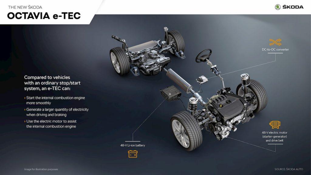 2021 Skoda Octavia e-TEC mild-hybrid official image