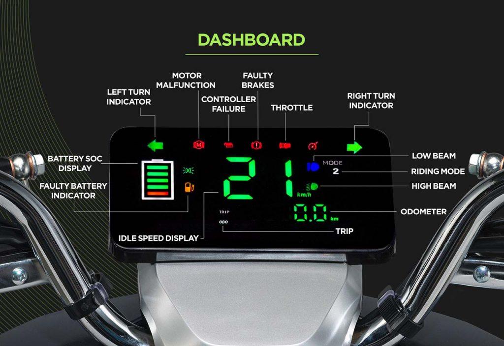 Bgauss A2 dashboard