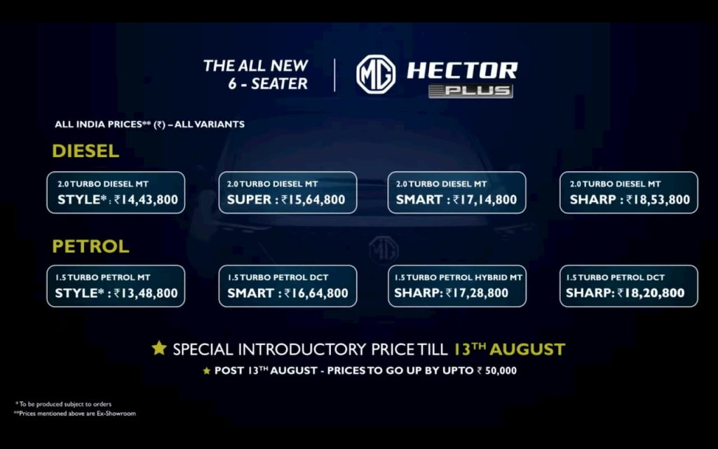 MG Hector Plus price list