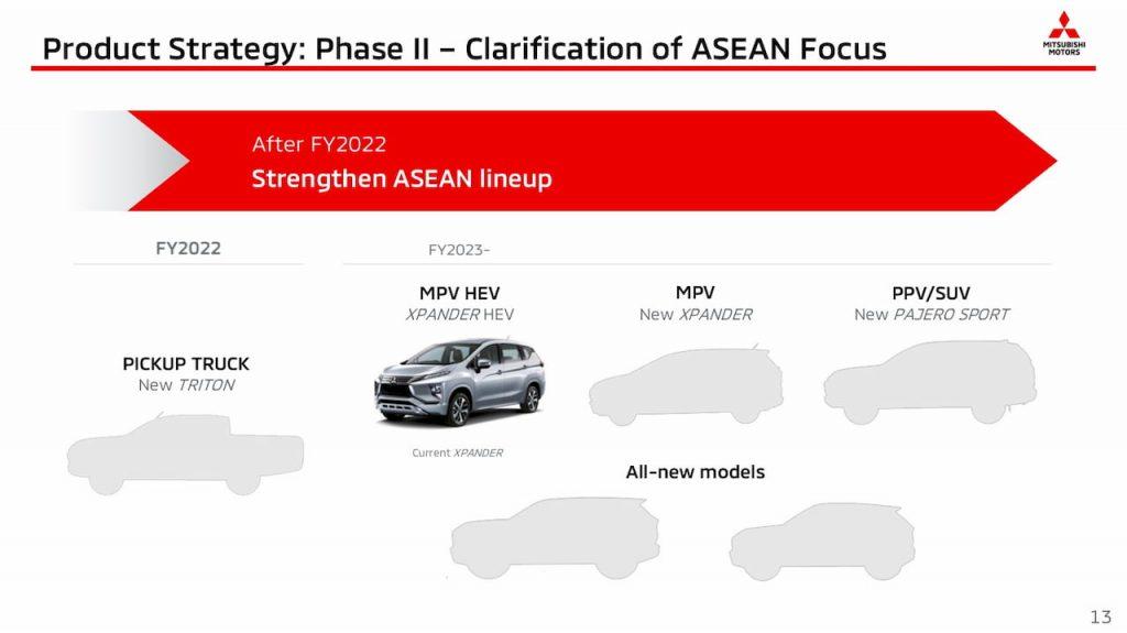upcoming models Mitsubishi