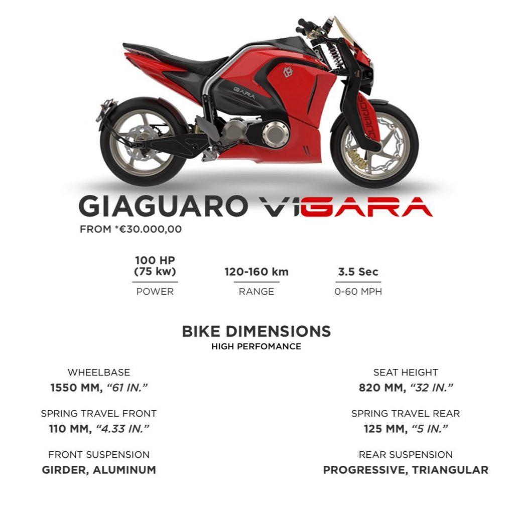 Soriano Giaguaro V1Gara