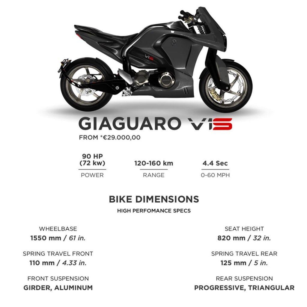 Soriano Giaguaro V1S