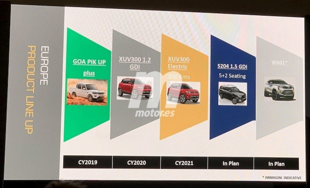 Mahindra eXUV300 Europe product pipeline new