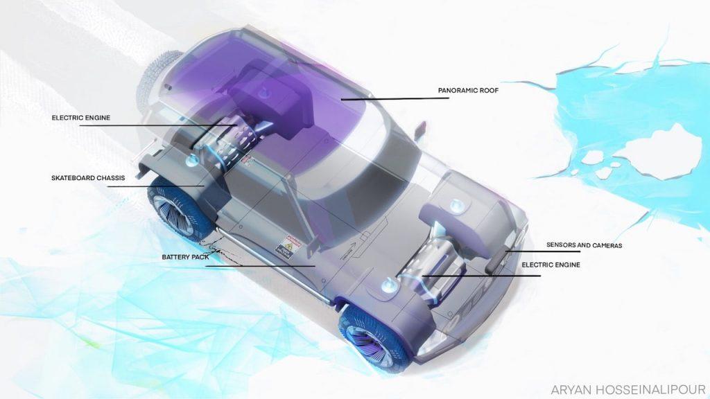 Suzuki Jimny Electric EV drivetrain