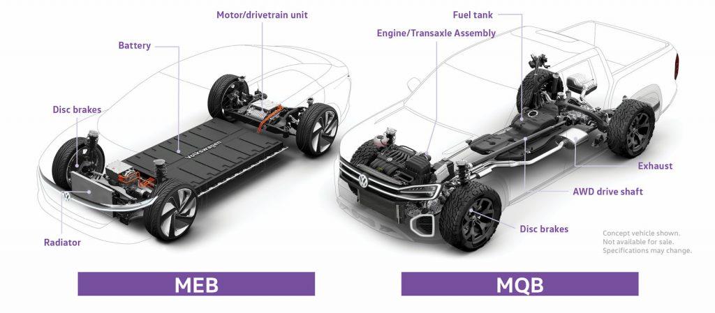 Volkswagen MEB platform vs. MQB platform
