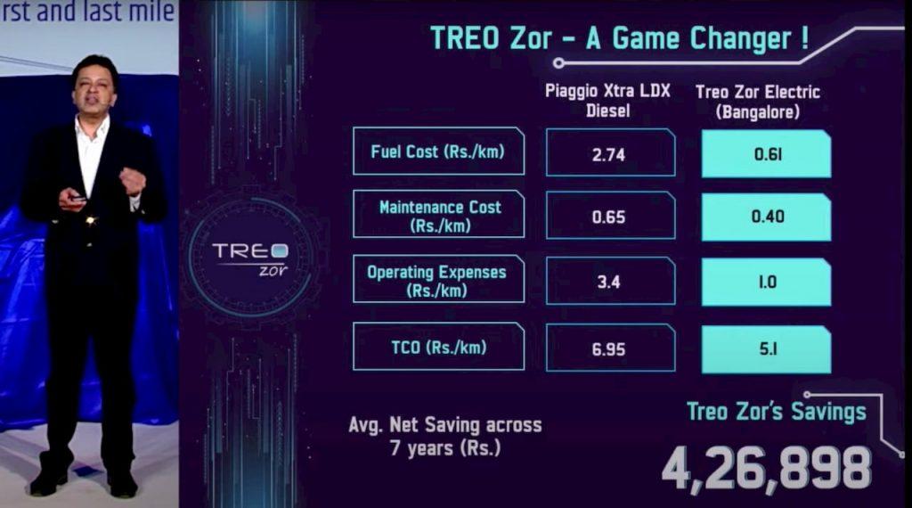 Mahindra Treo Zor vs. Piaggio Xtra LDX diesel