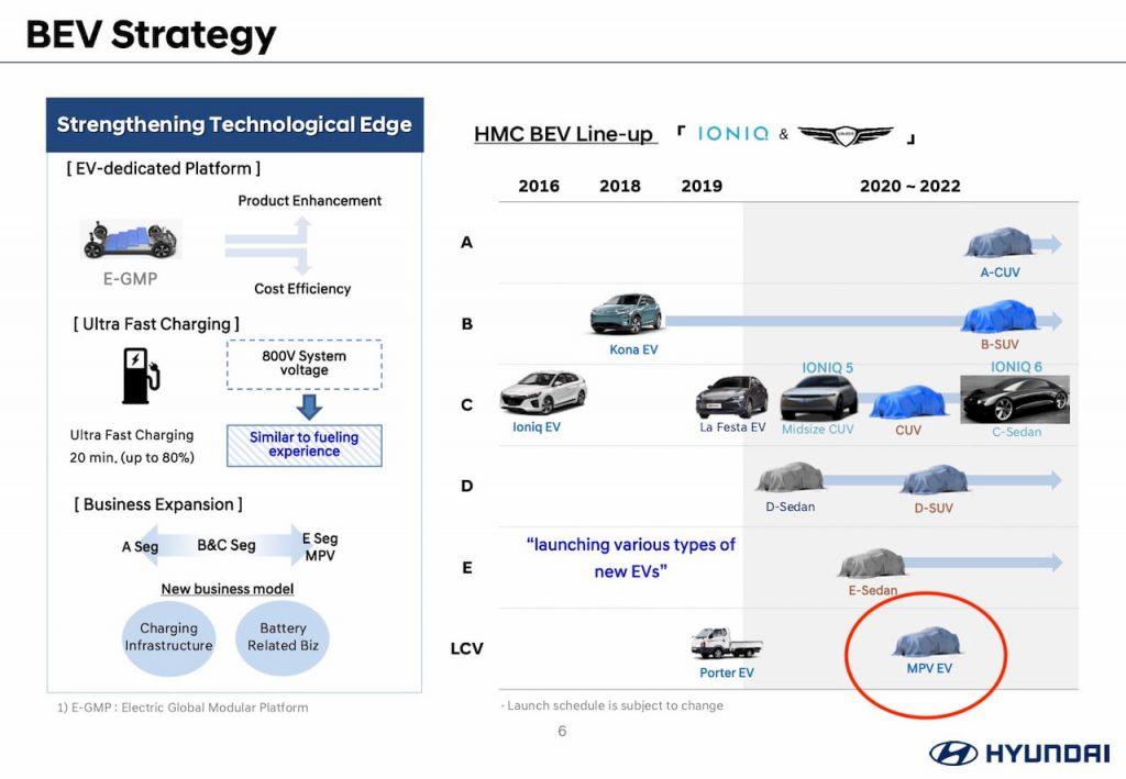 Hyundai MPV EV BEV strategy