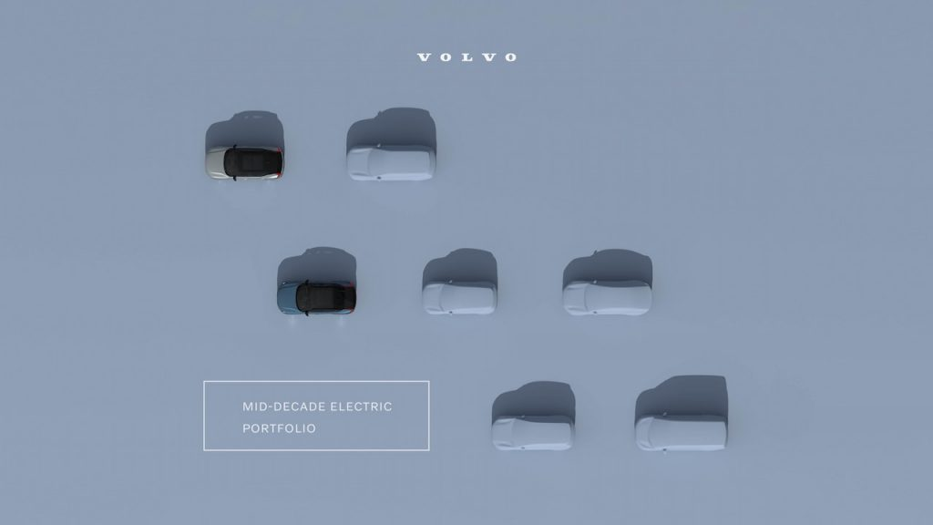 Mid-decade Volvo Electric car portfolio likely showing Volvo XC20
