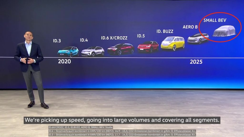 Volkswagen future model pipeline roadmap Accelerate