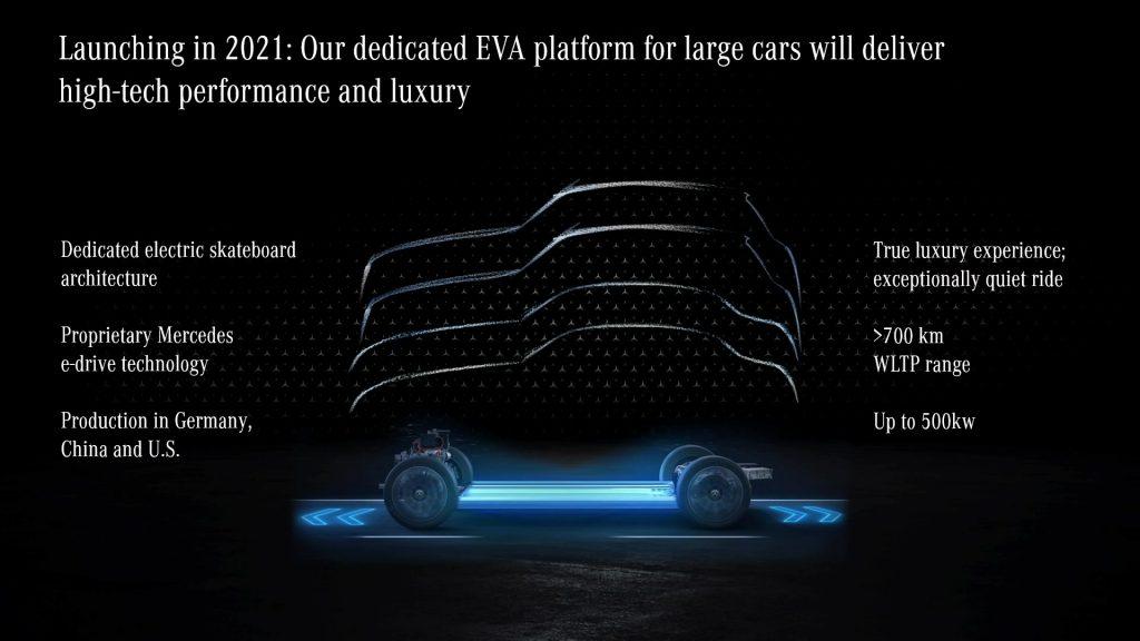 Mercedes-Benz EVA platform details
