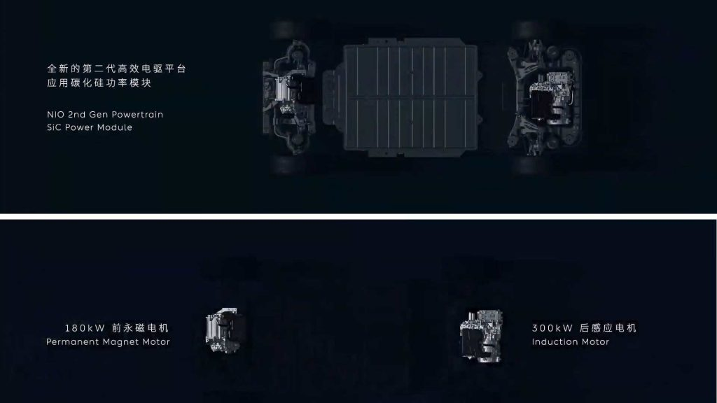 Nio 150kWh solid state battery