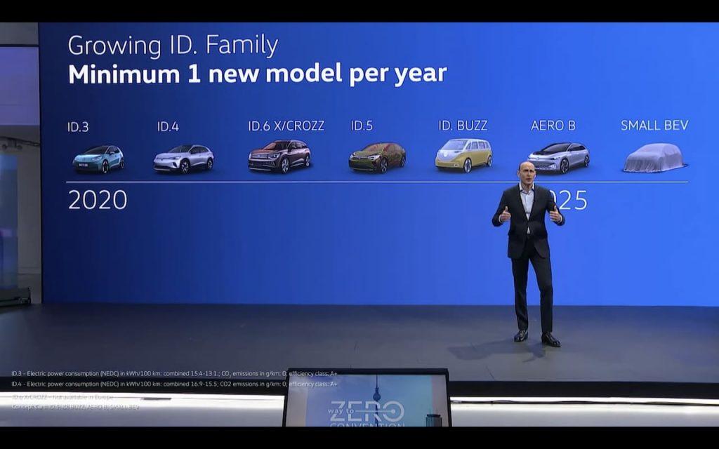 VW Small BEV 2025 launch VW ID.2