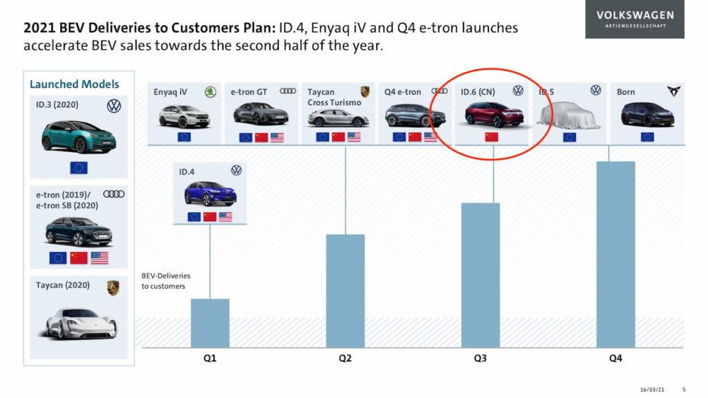 Volkswagen Group 2021 EV roadmap
