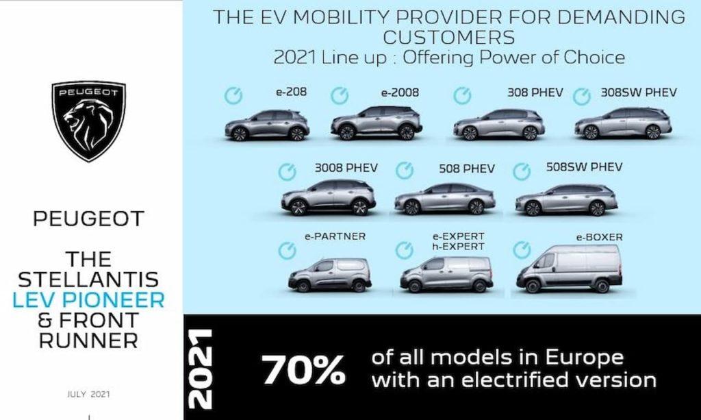 Peugeot electrification plan
